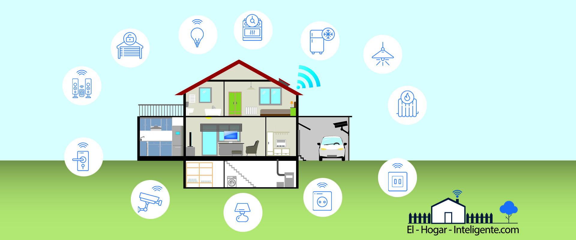 baner-el-hogar-inteligente